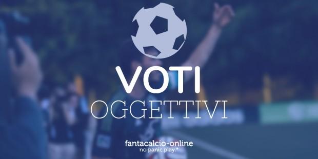 Voti Oggettivi Fantacalcio Online