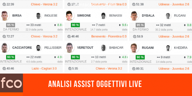 Assist Live In Tempo Reale